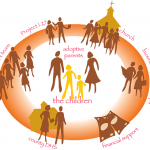 adoption through christ